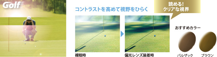 ゴルフプレイ中もコントラストを高めて視界をひらくサングラス